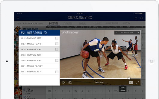 ShotTracker | Automatically captures statistics for your