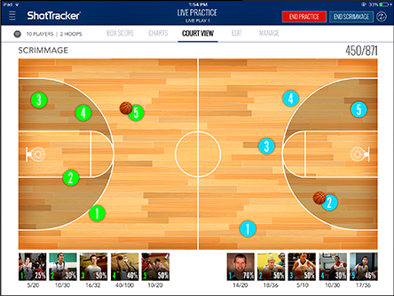 Automatic, Real-Time Basketball Stats and Analytics | ShotTracker