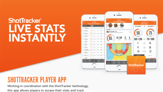 Automatic, Real-Time Basketball Stats and Analytics
